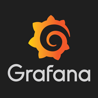 SSO login to Grafana